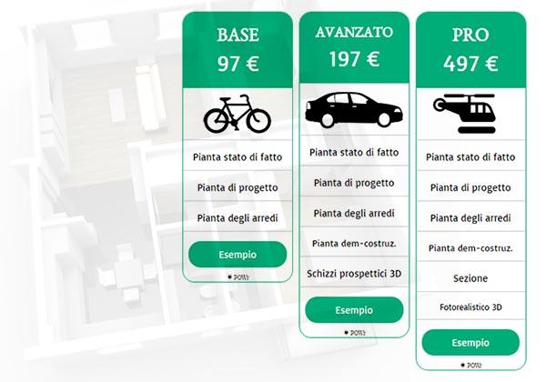 Progetto arredamento online progetti di interni for Progettazione online