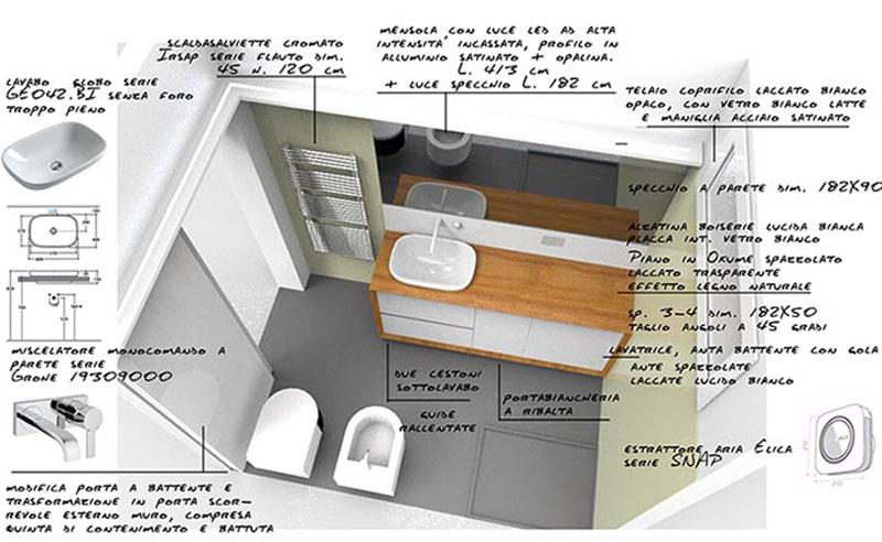 Consulenza architetto milano progetti di interni for Consulenza architetto online