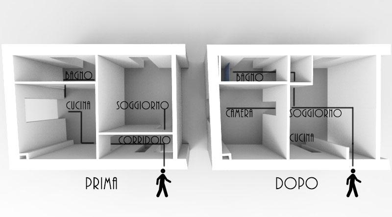 COnsulenza-architetto-milano-progetto