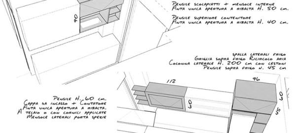 progetti architetto esempi archivi progetti di interni On consulenza architetto gratuita