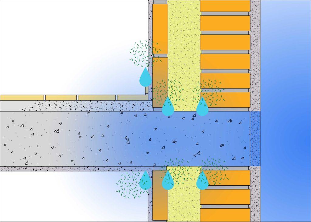 Schema insufflaggio con ponte termico, umidità e muffe.